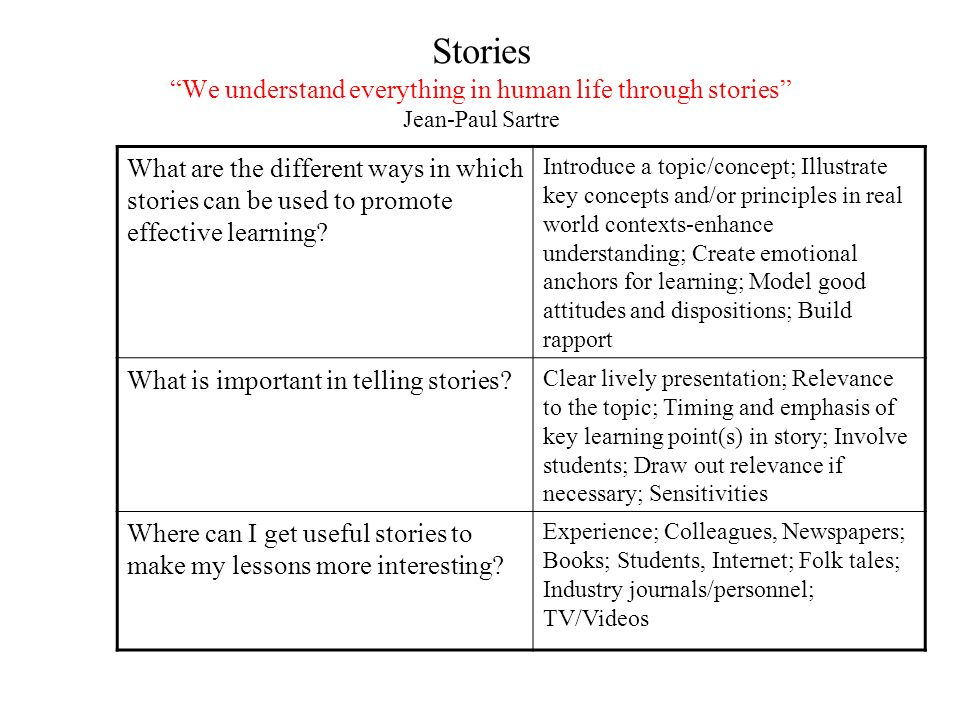 Stories We understand everything in human life through stories Jean-Paul Sartre