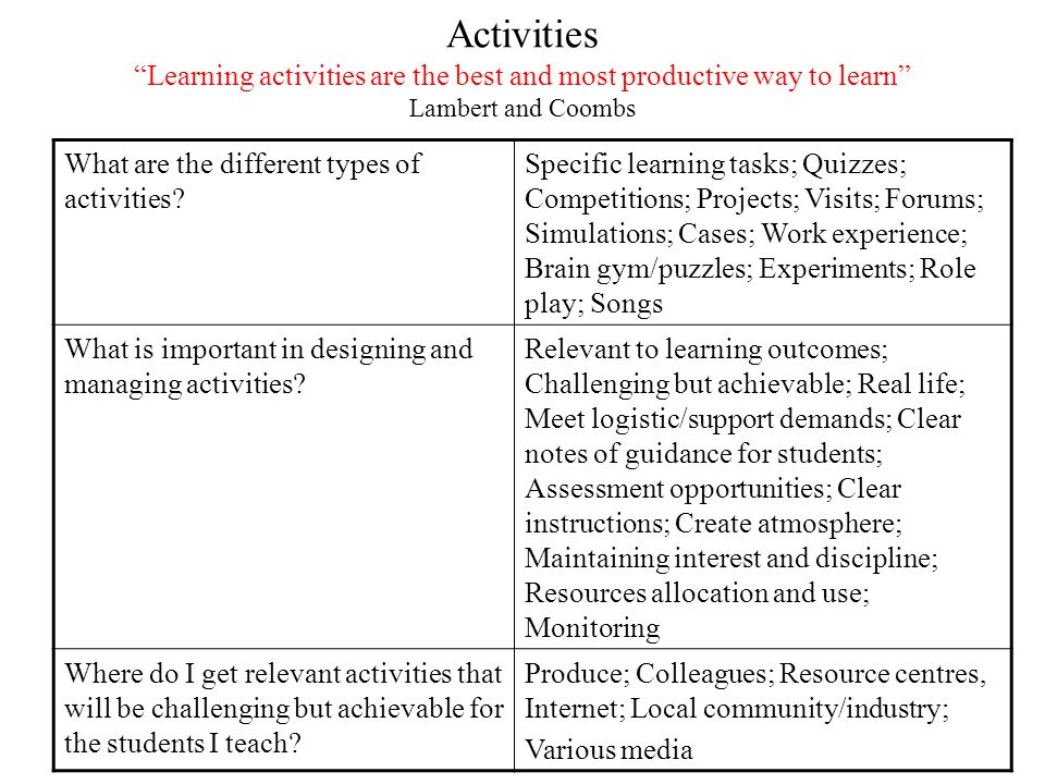 Activities Learning activities are the best and most productive way to learn Lambert and Coombs