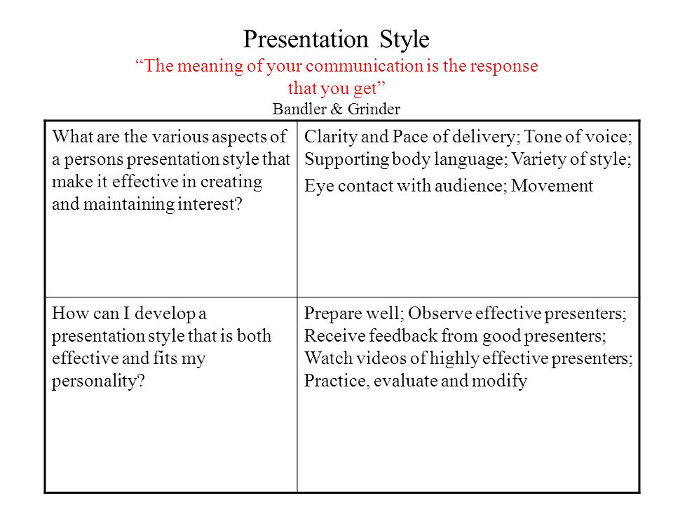 Presentation Style The meaning of your communication is the response that you get Bandler & Grinder