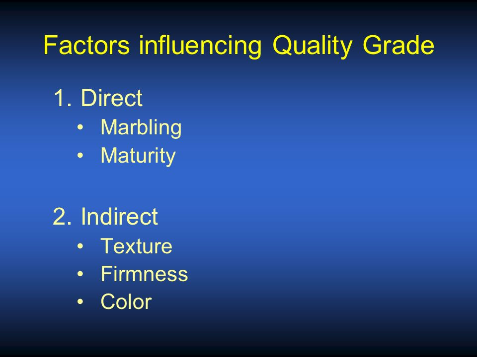 Factors influencing Quality Grade