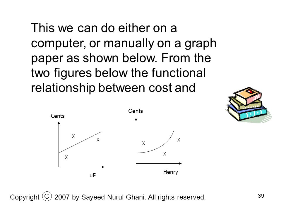 This we can do either on a computer, or manually on a graph paper as shown below. From the two figures below the functional relationship between cost and