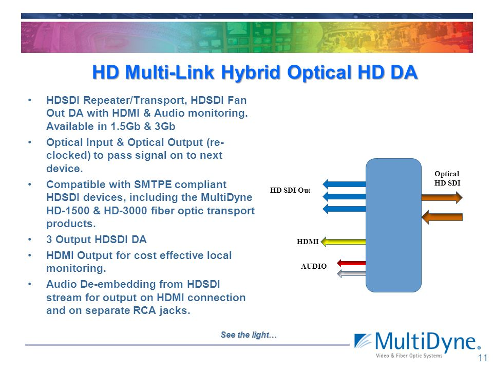 HD Multi-Link Hybrid Optical HD DA