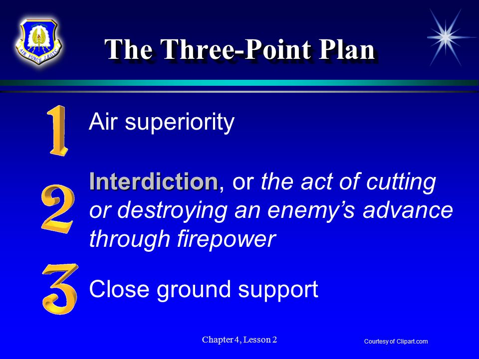 The Three-Point Plan Air superiority