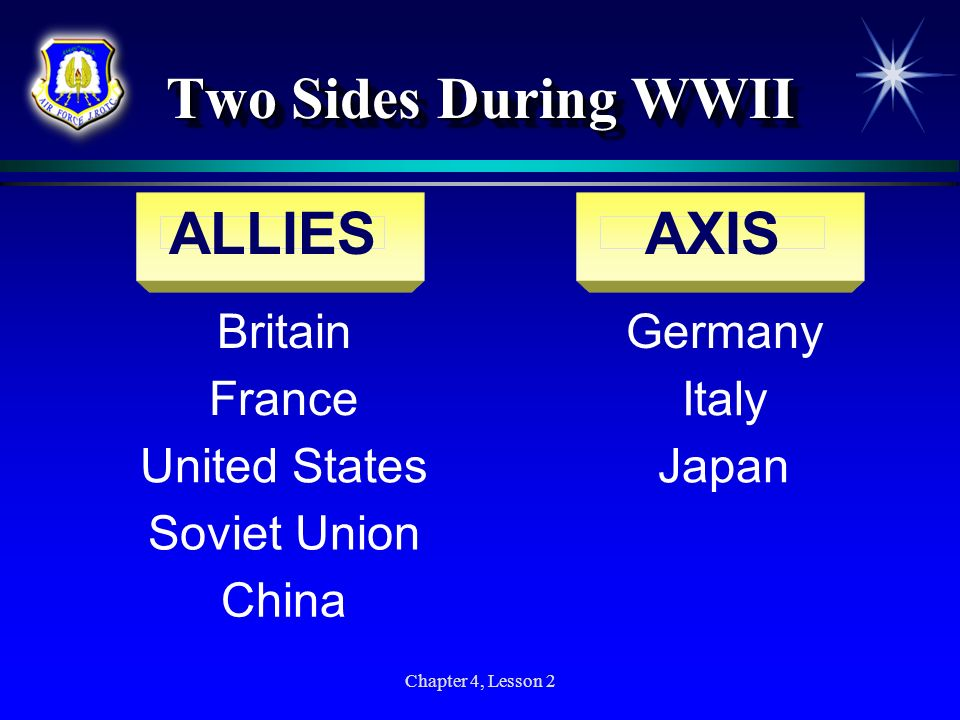 Two Sides During WWII ALLIES AXIS Britain France United States