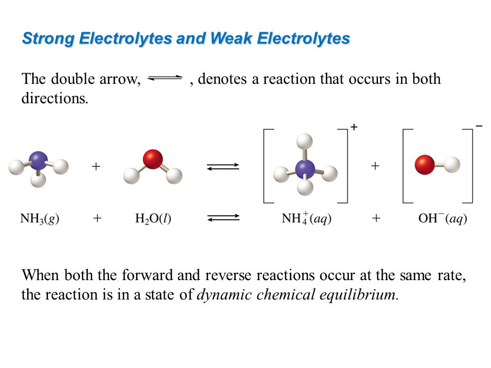 Strong Electrolytes and Weak Electrolytes