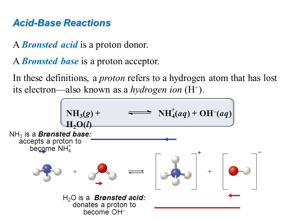 A Brønsted acid is a proton donor.