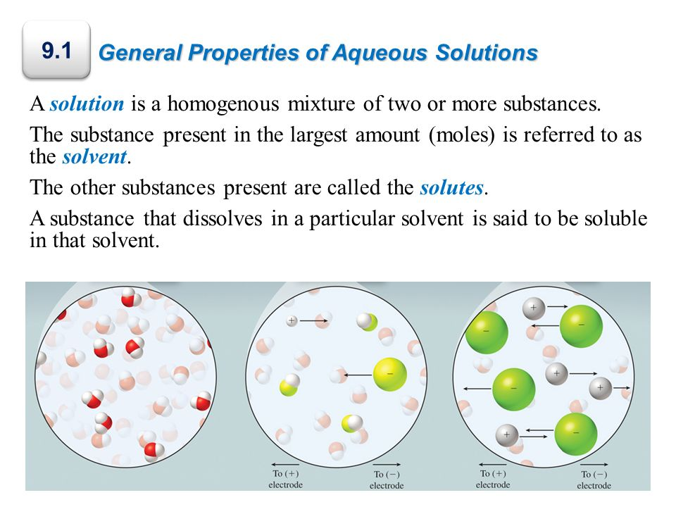 9.1 General Properties of Aqueous Solutions