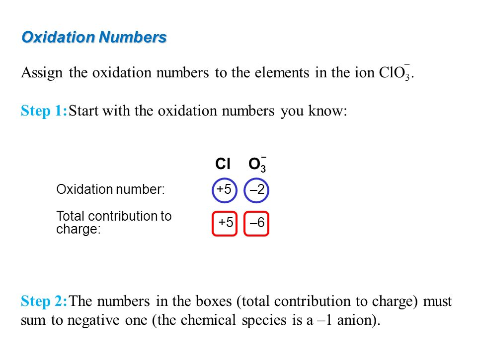 Assign the oxidation numbers to the elements in the ion ClO3.