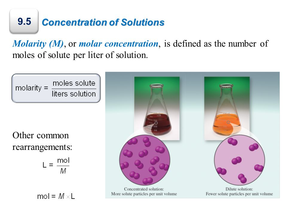 9.5 Concentration of Solutions