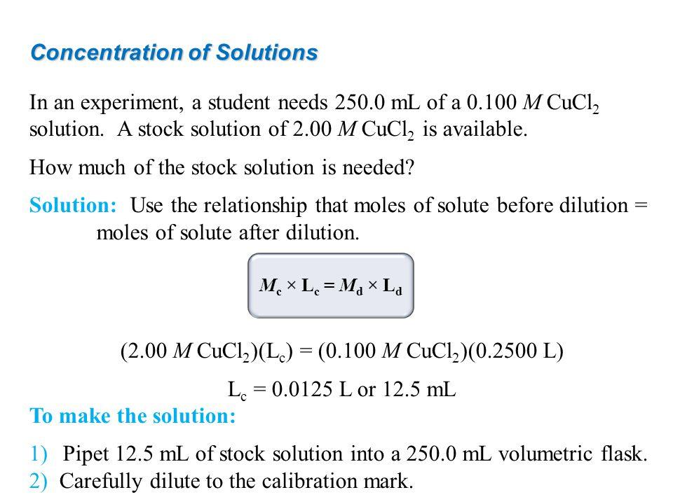(2.00 M CuCl2)(Lc) = (0.100 M CuCl2)(0.2500 L)
