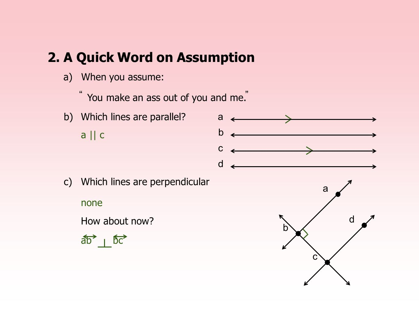 2. A Quick Word on Assumption