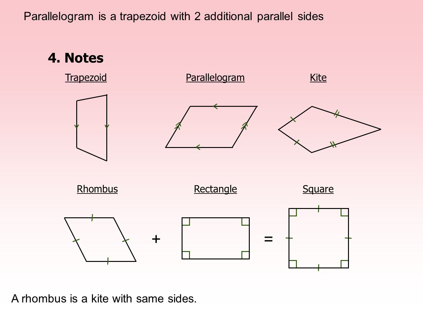 Parallelogram is a trapezoid with 2 additional parallel sides