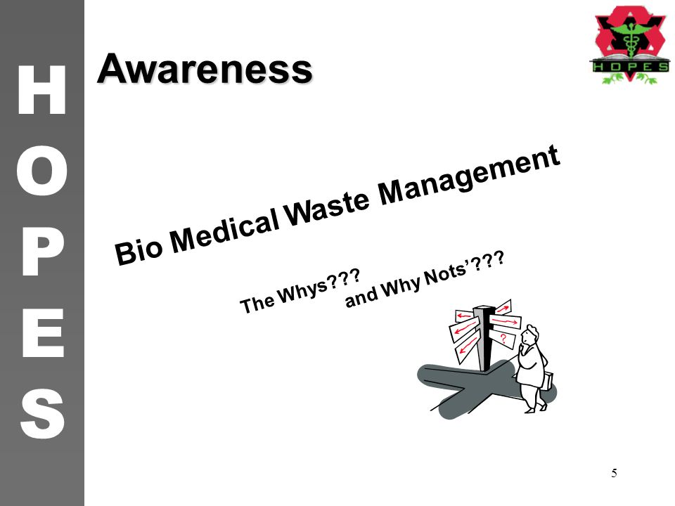 Awareness Bio Medical Waste Management and Why Nots' The Whys