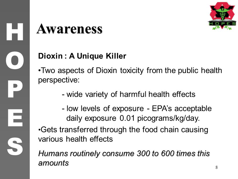 Awareness Dioxin : A Unique Killer