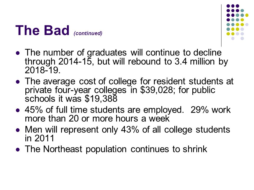 The Bad (continued) The number of graduates will continue to decline through 2014-15, but will rebound to 3.4 million by 2018-19.