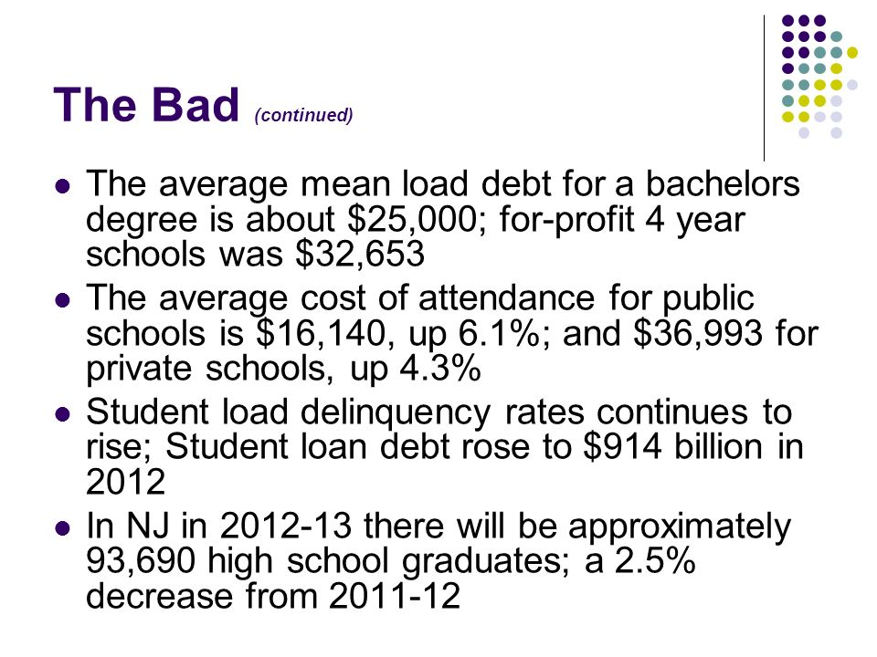 The Bad (continued) The average mean load debt for a bachelors degree is about $25,000; for-profit 4 year schools was $32,653.
