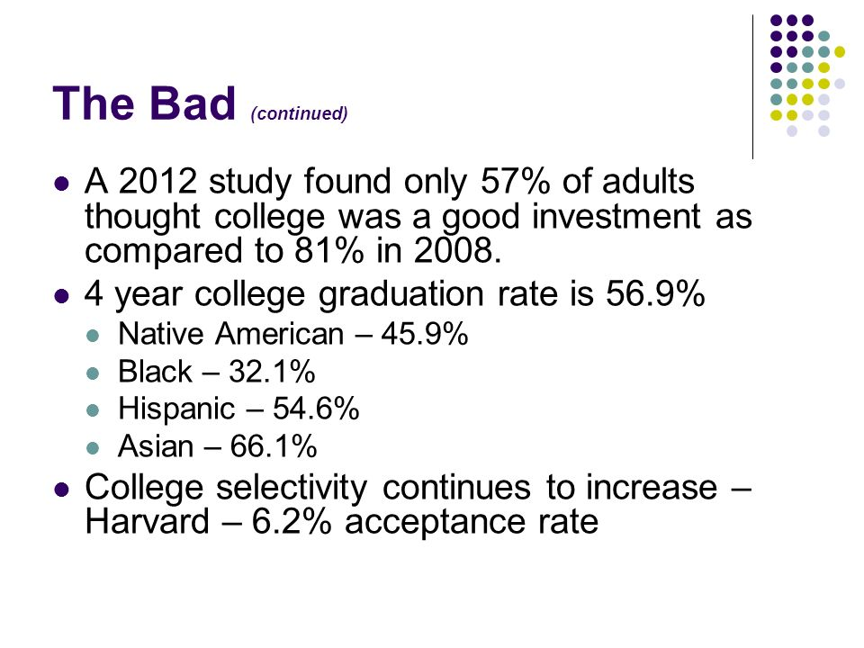 The Bad (continued) A 2012 study found only 57% of adults thought college was a good investment as compared to 81% in 2008.