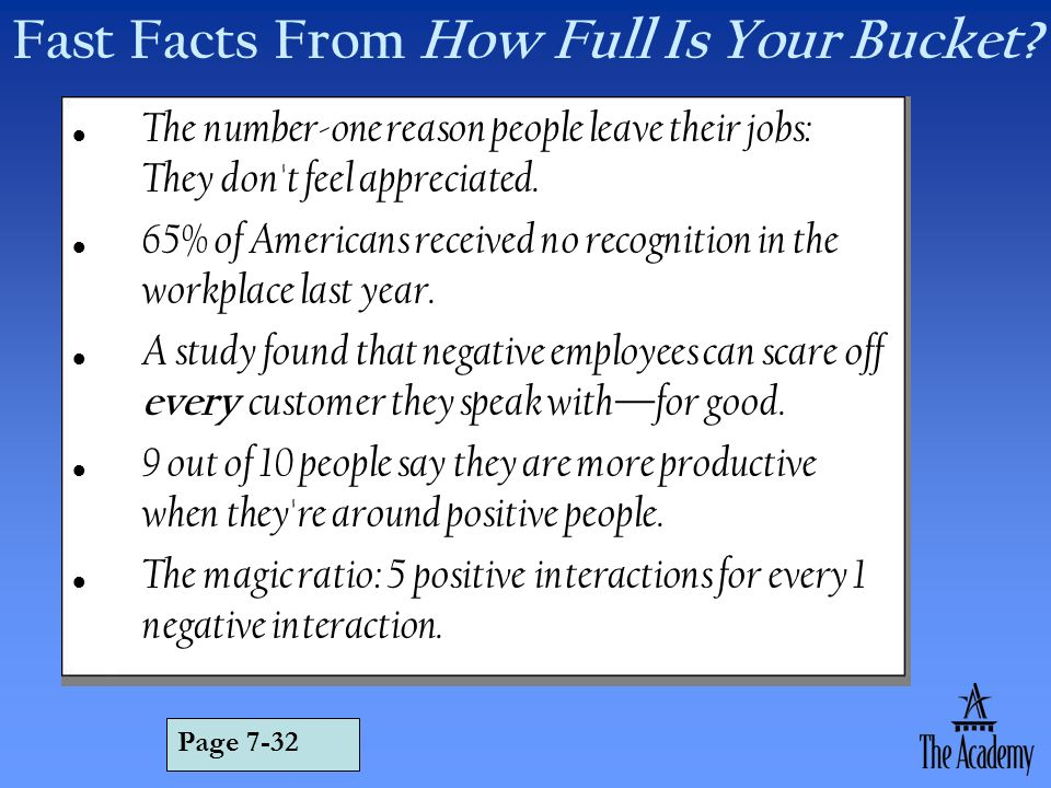 Fast Facts From How Full Is Your Bucket