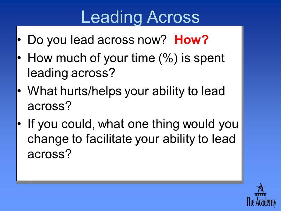 Leading Across Do you lead across now How