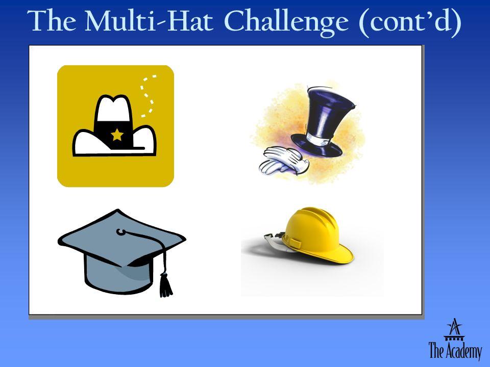The Multi-Hat Challenge (cont'd)