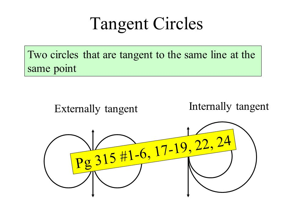 Tangent Circles Two circles that are tangent to the same line at the same point. Internally tangent.