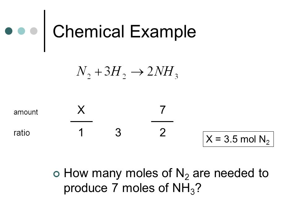 Chemical Example X. 7. amount. 1. 3. 2. ratio.