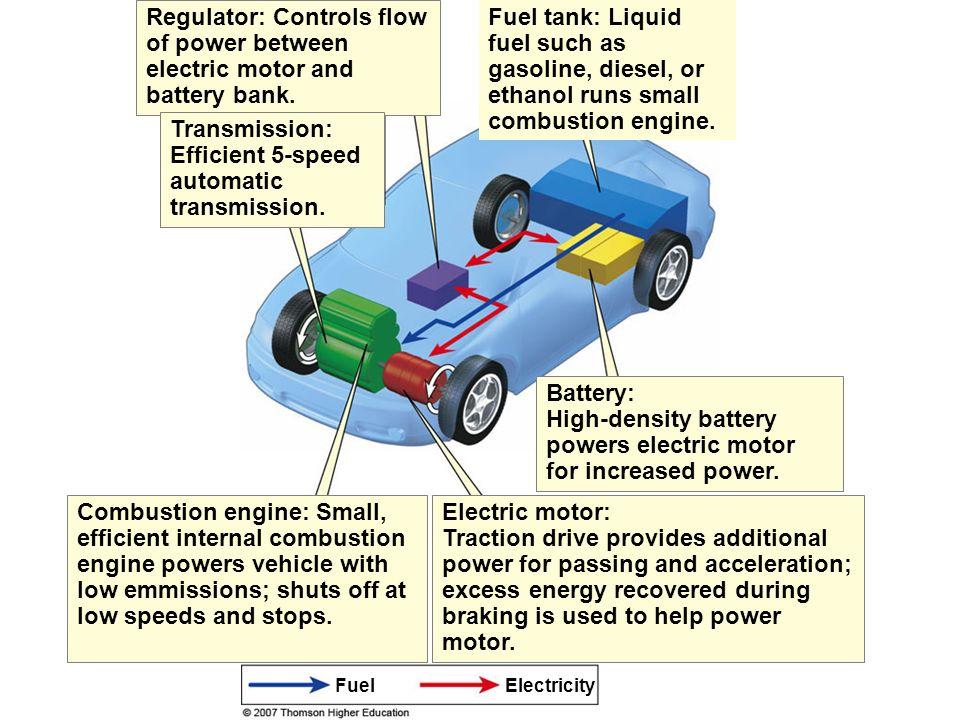 Transmission: Efficient 5-speed automatic transmission.