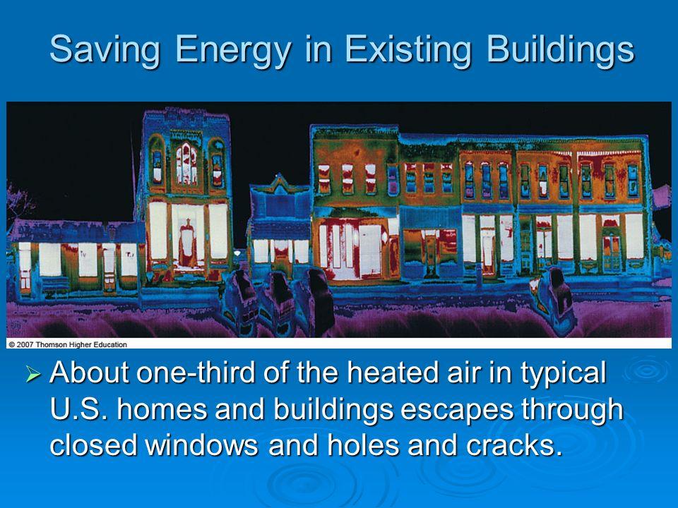 Saving Energy in Existing Buildings