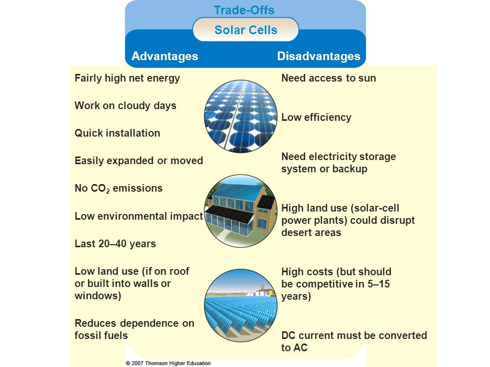Solar Cells: Advantages And Disadvantages Of Solar Cells