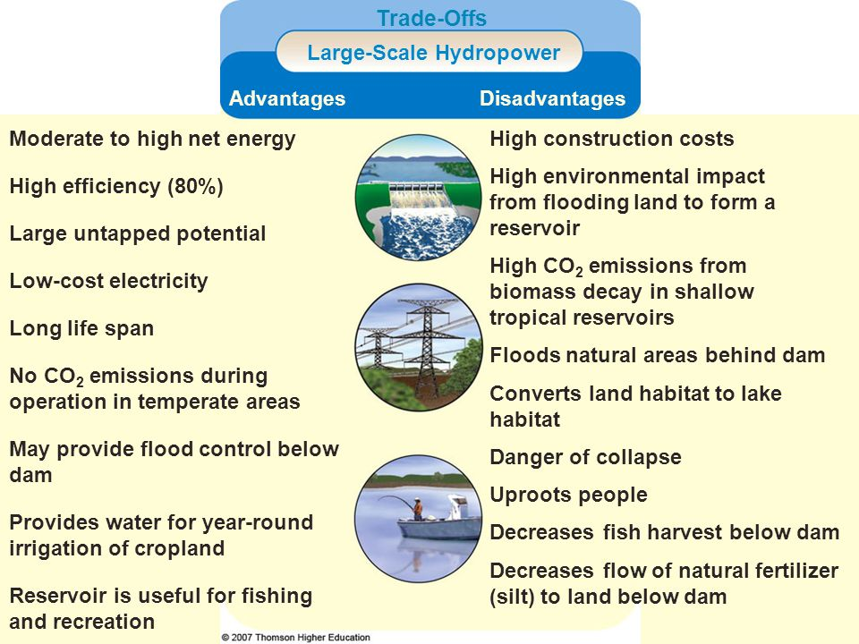 Trade-Offs Large-Scale Hydropower Moderate to high net energy