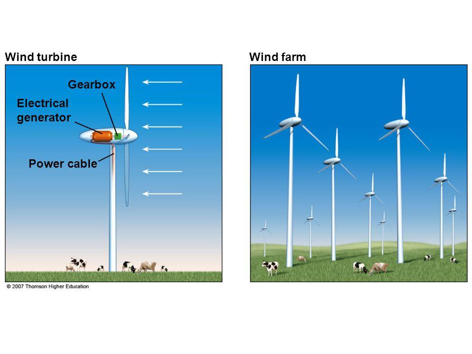 Wind turbine Wind farm Gearbox Electrical generator Power cable