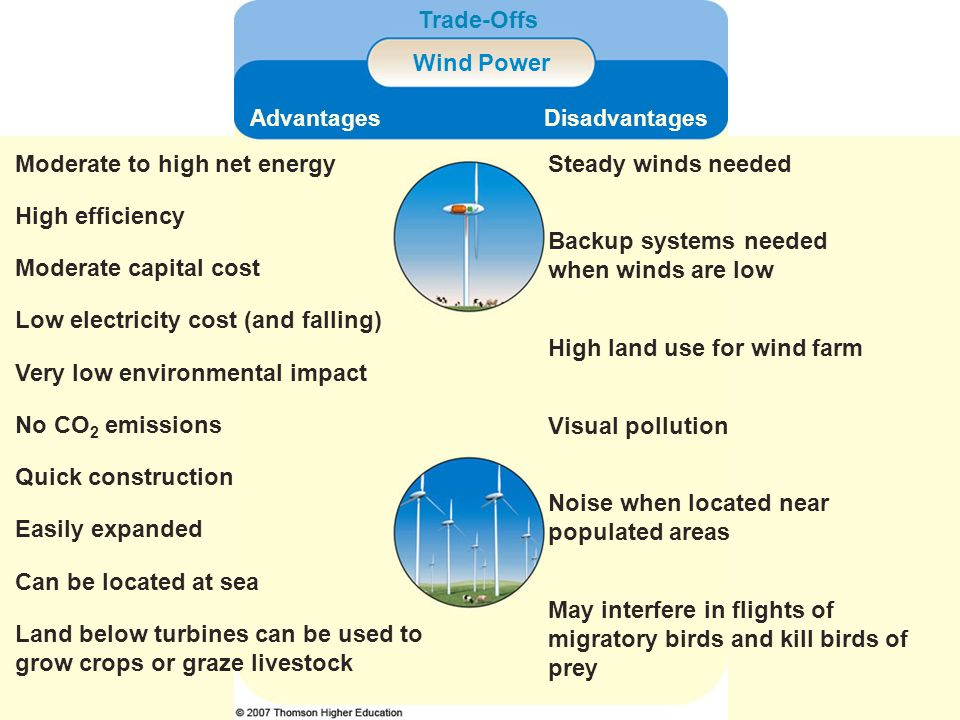 Moderate to high net energy Steady winds needed