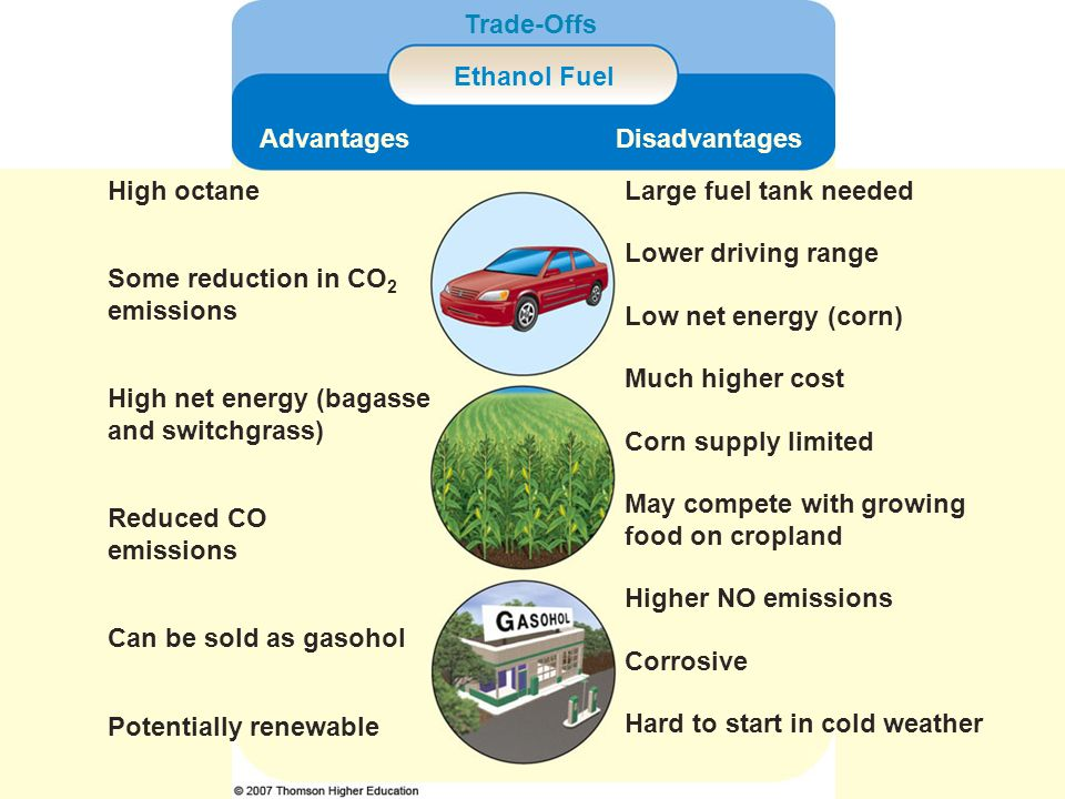 Some reduction in CO2 emissions Low net energy (corn)