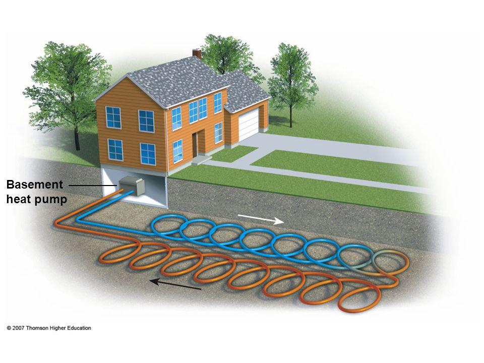 Basement heat pump Figure 17.31