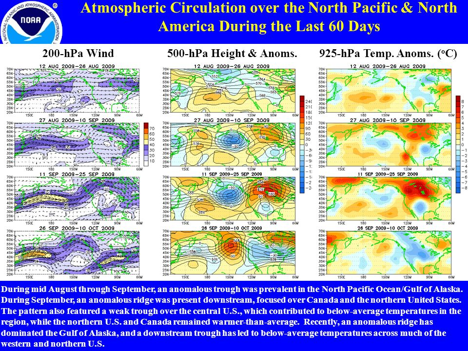 Atmospheric Circulation over the North Pacific & North America During the Last 60 Days