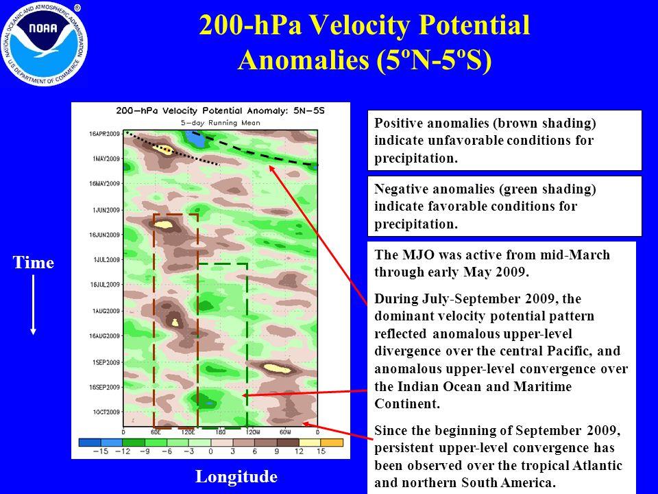 200-hPa Velocity Potential Anomalies (5ºN-5ºS)