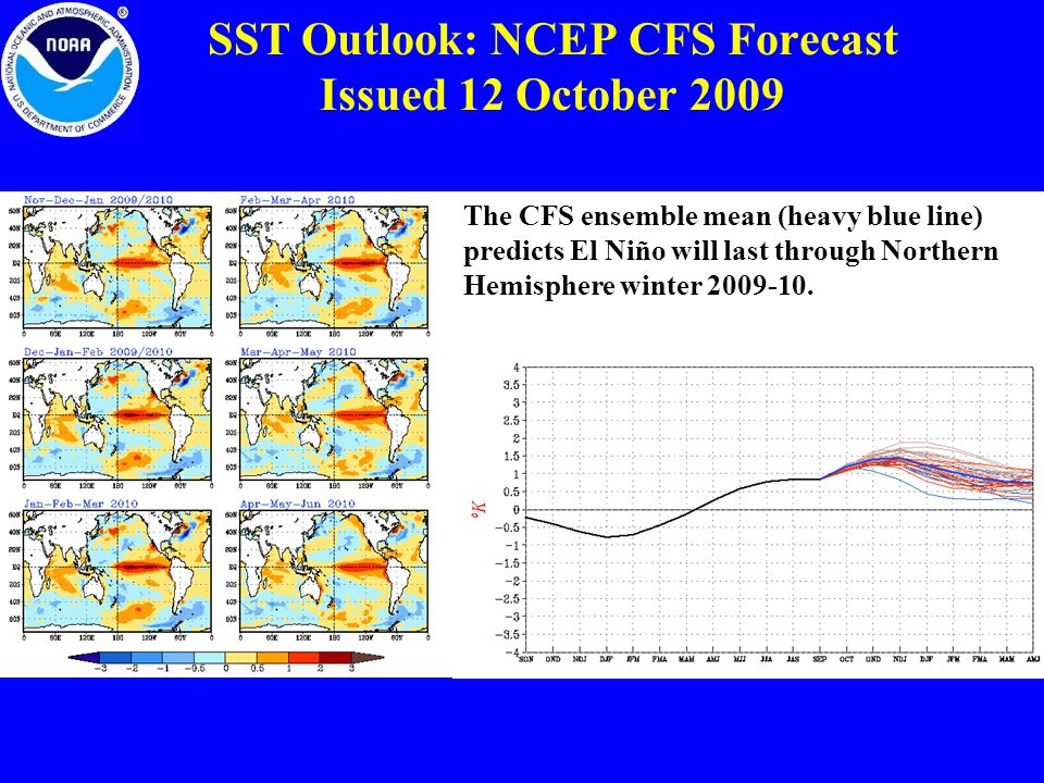 SST Outlook: NCEP CFS Forecast Issued 12 October 2009