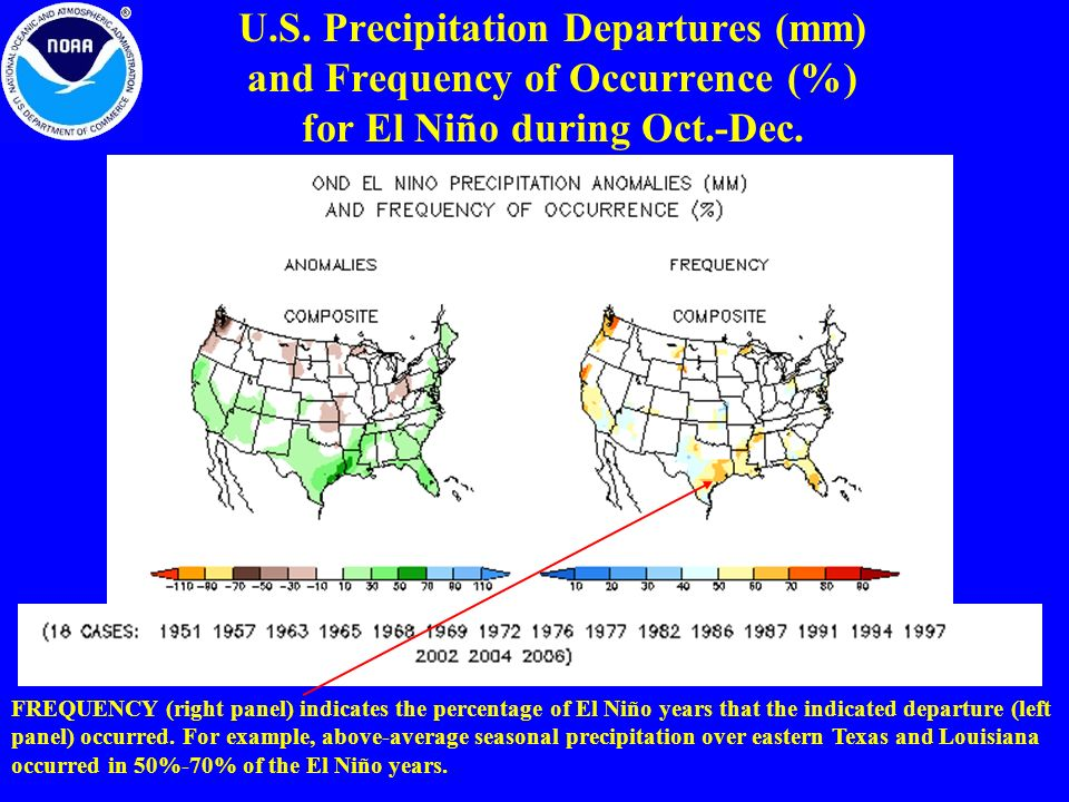 U.S. Precipitation Departures (mm) and Frequency of Occurrence (%) for El Niño during Oct.-Dec.