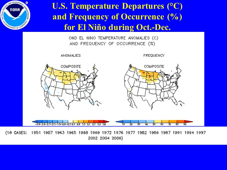 U.S. Temperature Departures (°C) and Frequency of Occurrence (%) for El Niño during Oct.-Dec.