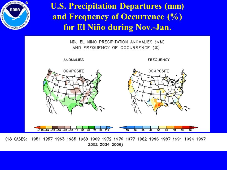 U.S. Precipitation Departures (mm) and Frequency of Occurrence (%) for El Niño during Nov.-Jan.