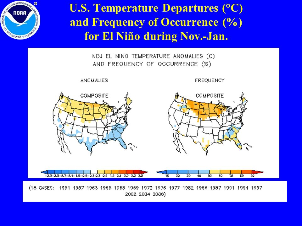 U.S. Temperature Departures (°C) and Frequency of Occurrence (%) for El Niño during Nov.-Jan.