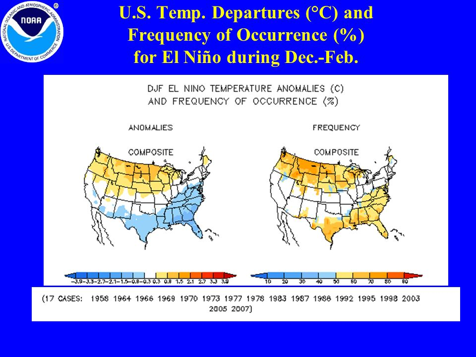 U.S. Temp. Departures (°C) and Frequency of Occurrence (%) for El Niño during Dec.-Feb.