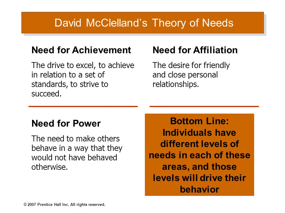David McClelland's Theory of Needs