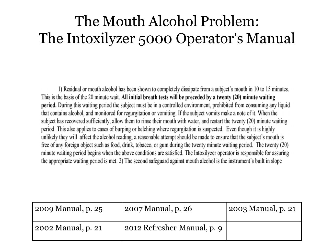 The Mouth Alcohol Problem: The Intoxilyzer 5000 Operator's Manual