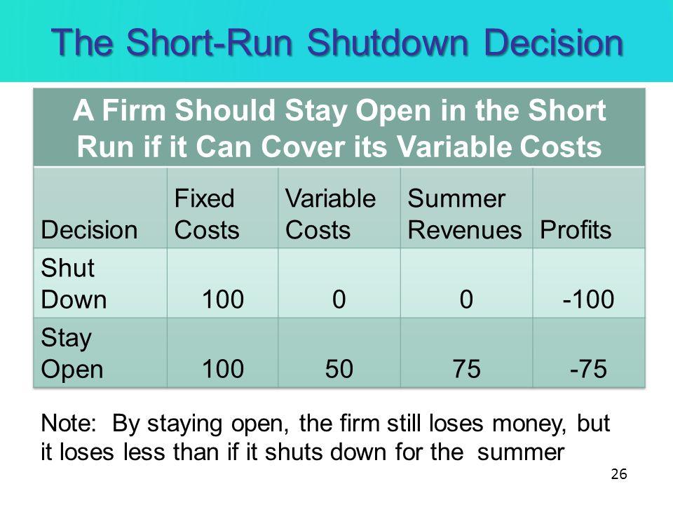 The Short-Run Shutdown Decision