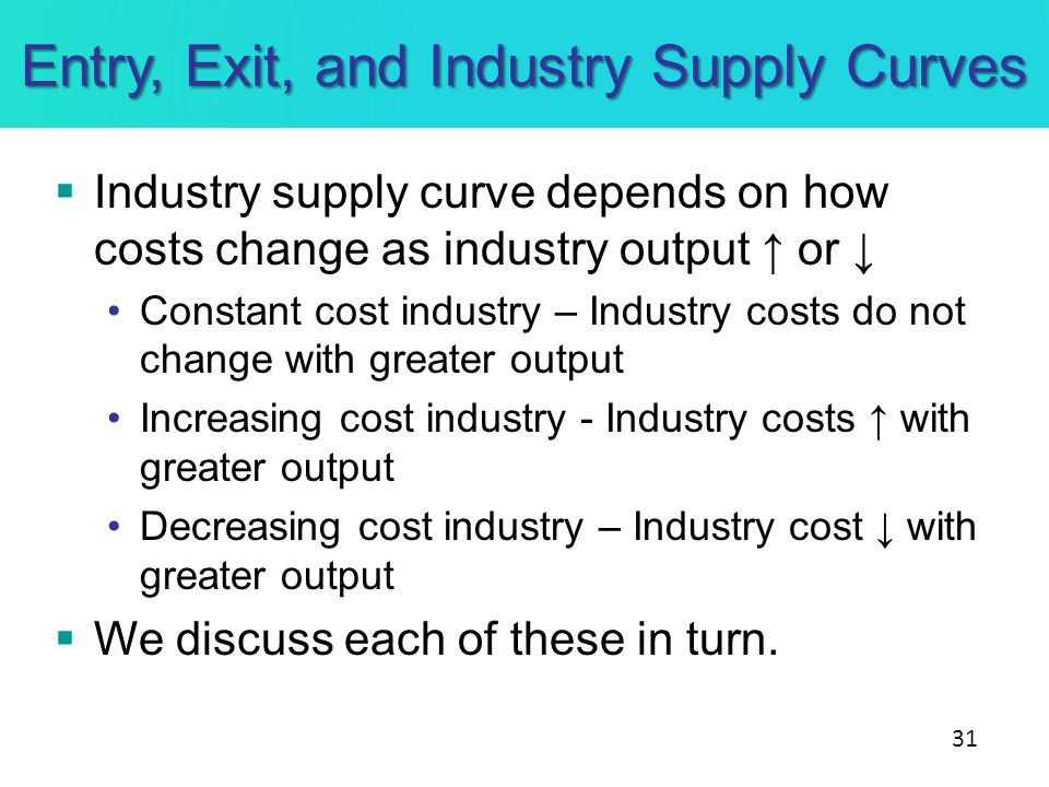 Entry, Exit, and Industry Supply Curves