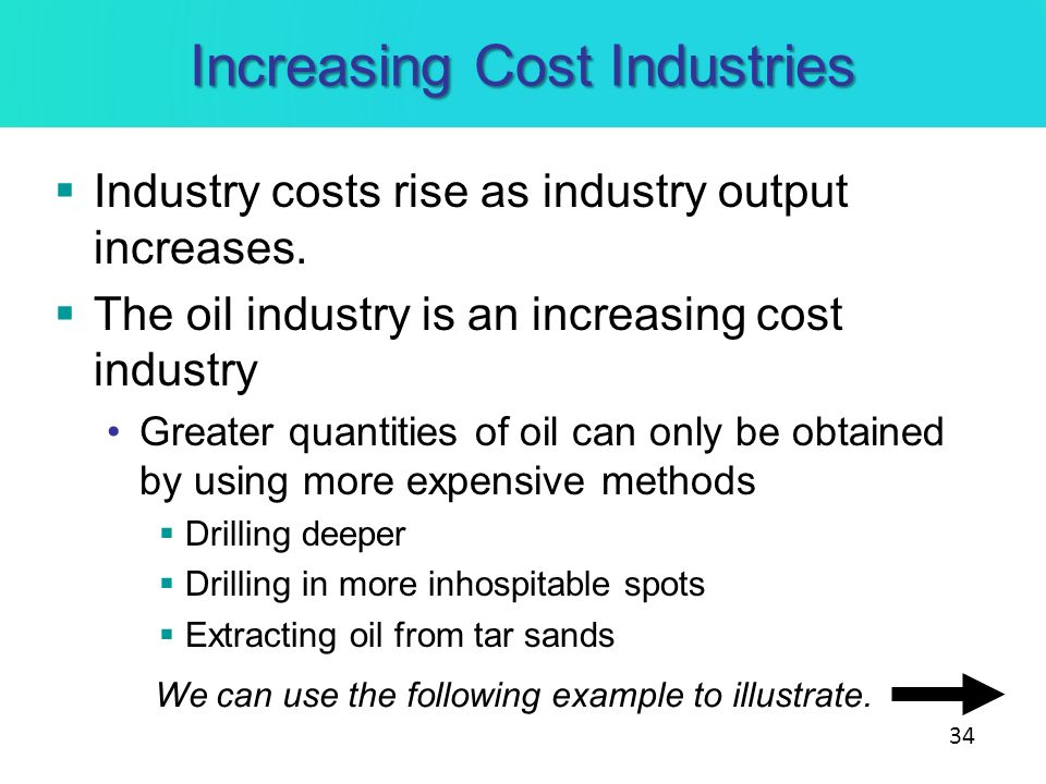 Increasing Cost Industries