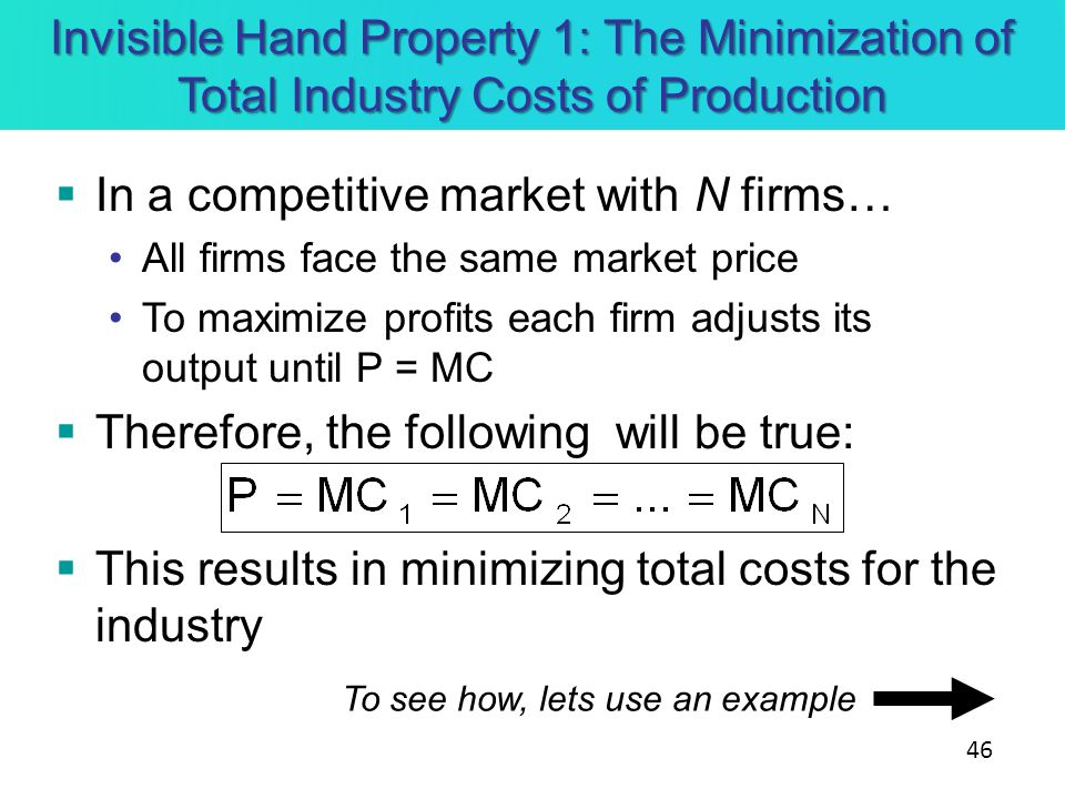 In a competitive market with N firms…