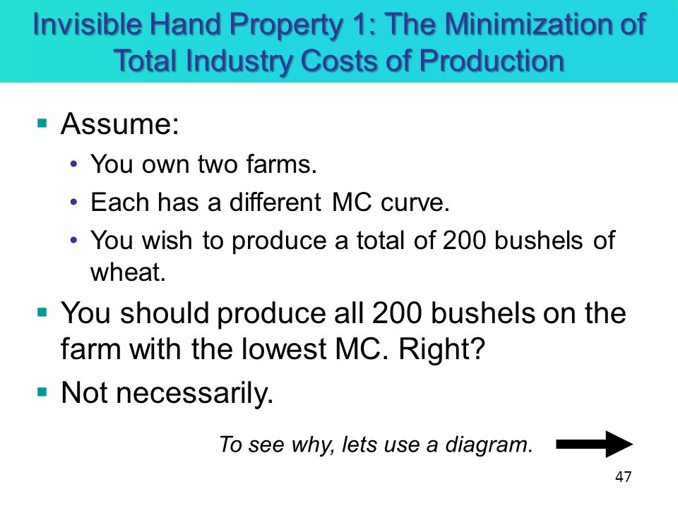 Invisible Hand Property 1: The Minimization of Total Industry Costs of Production