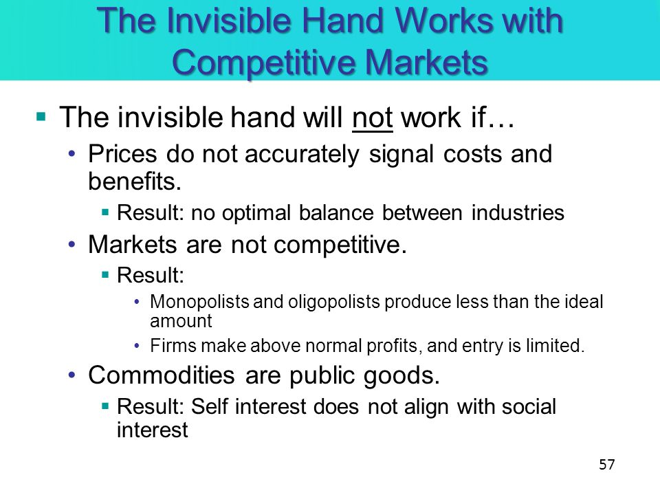The Invisible Hand Works with Competitive Markets
